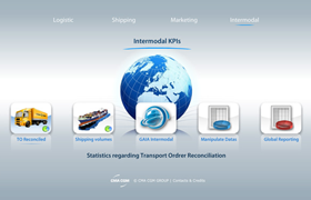 Intranet - Intermodal